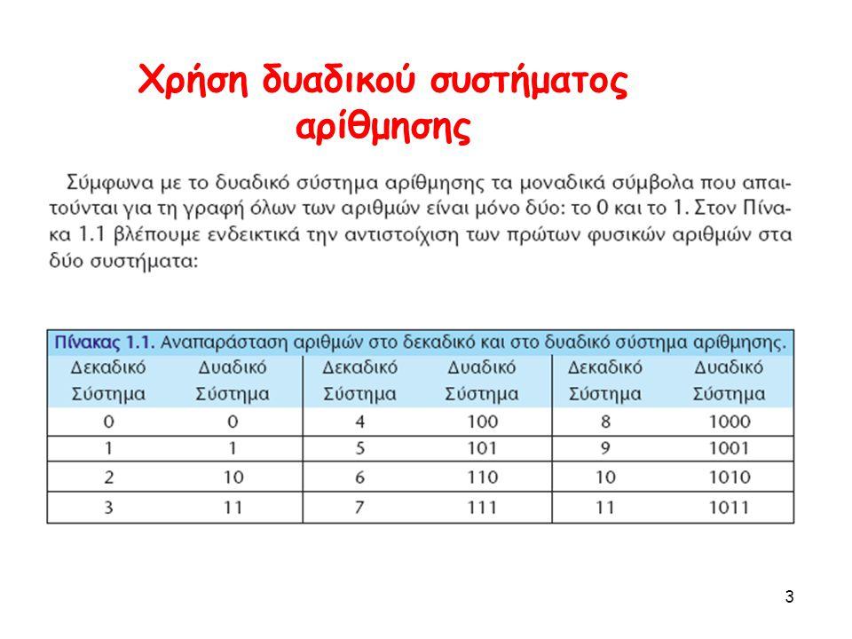 3 Χρήση δυαδικού συστήματος αρίθμησης