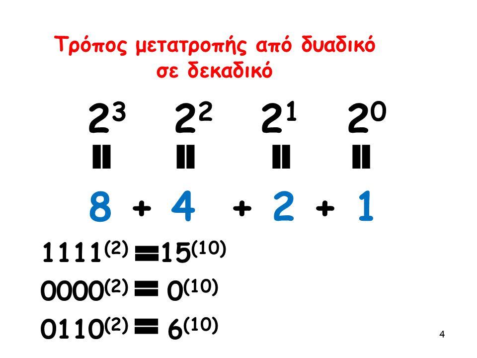 4 Τρόπος μετατροπής από δυαδικό σε δεκαδικό 2 3 2 2 2 1 2 0 8 + 4 + 2 + 1 1111 (2) 15 (10) 0000 (2) 0 (10) 0110 (2) 6 (10)