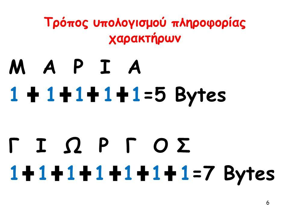 6 Τρόπος υπολογισμού πληροφορίας χαρακτήρων Μ Α Ρ Ι Α 1 1 1 1 1=5 Bytes Γ Ι Ω Ρ Γ Ο Σ 1 1 1 1 1 1 1=7 Bytes