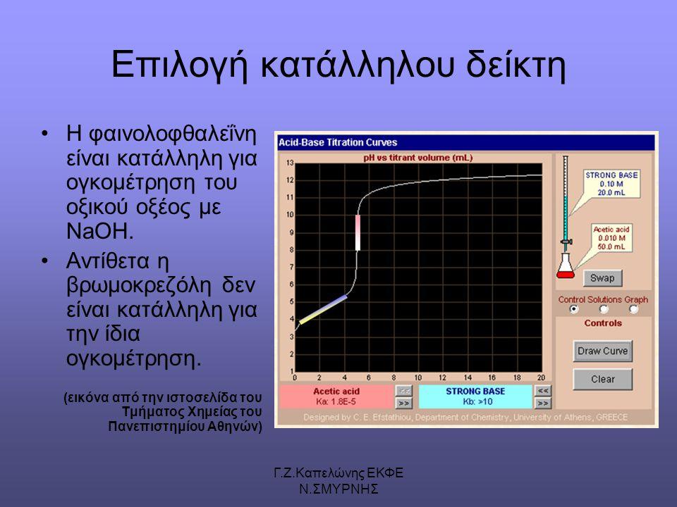 Γ.Ζ.Καπελώνης ΕΚΦΕ Ν.ΣΜΥΡΝΗΣ Επιλογή κατάλληλου δείκτη Η φαινολοφθαλεΐνη είναι κατάλληλη για ογκομέτρηση του οξικού οξέος με NaOH.