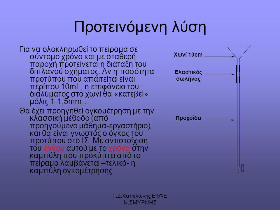 Γ.Ζ.Καπελώνης ΕΚΦΕ Ν.ΣΜΥΡΝΗΣ Προτεινόμενη λύση Για να ολοκληρωθεί το πείραμα σε σύντομο χρόνο και με σταθερή παροχή προτείνεται η διάταξη του διπλανού σχήματος.