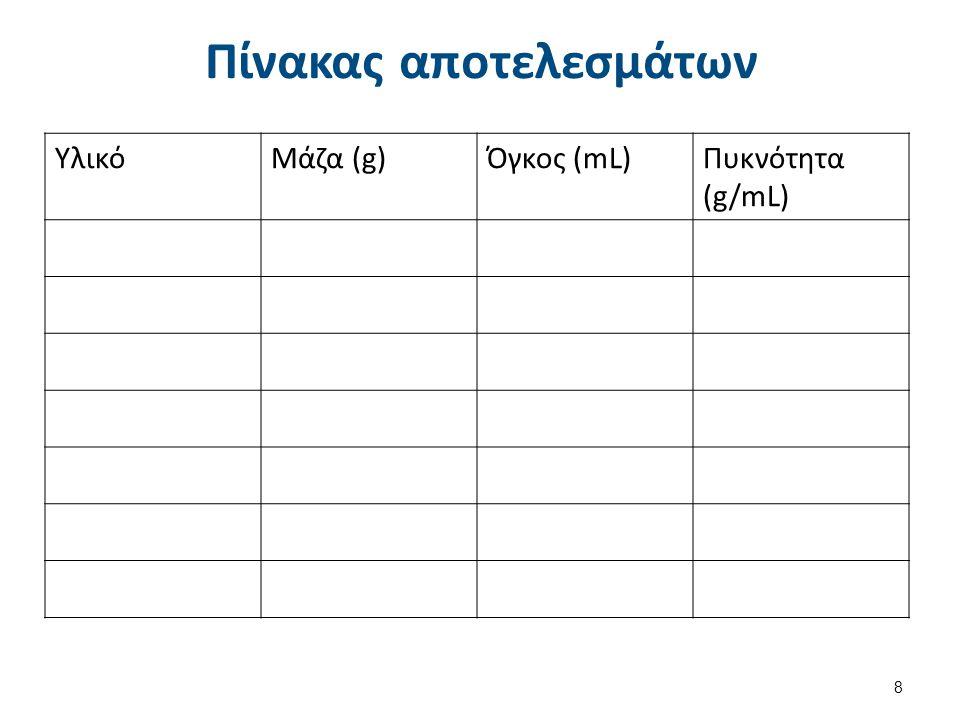 Πίνακας αποτελεσμάτων ΥλικόΜάζα (g)Όγκος (mL)Πυκνότητα (g/mL) 8