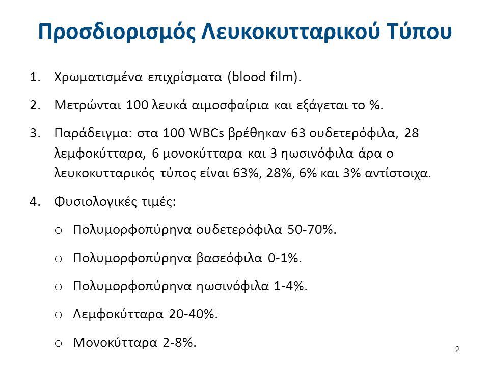 Προσδιορισμός Λευκοκυτταρικού Τύπου 1.Χρωματισμένα επιχρίσματα (blood film). 2.Μετρώνται 100 λευκά αιμοσφαίρια και εξάγεται το %. 3.Παράδειγμα: στα 10