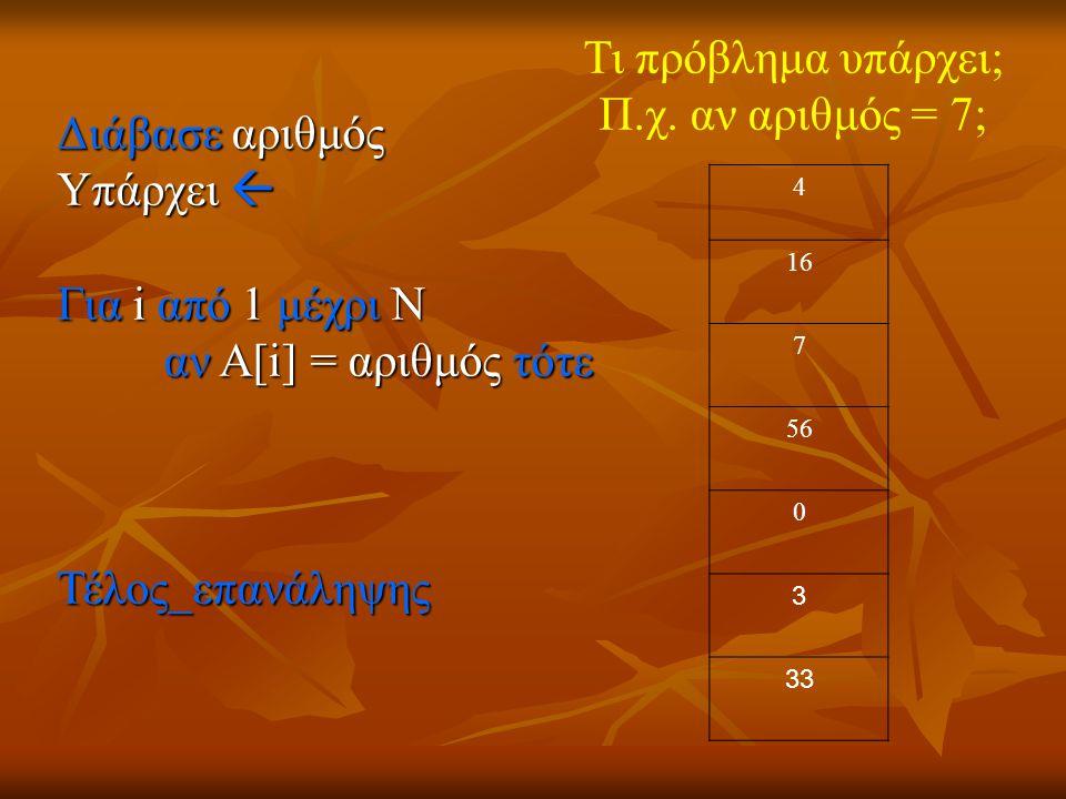 Διάβασε αριθμός Υπάρχει  Για i από 1 μέχρι Ν αν Α[i] = αριθμός τότε Τέλος_επανάληψης Τι πρόβλημα υπάρχει; Π.χ.