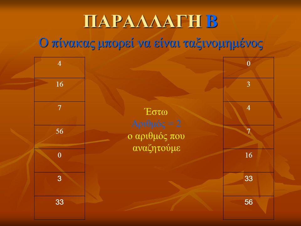 Ο πίνακας μπορεί να είναι ταξινομημένος ΠΑΡΑΛΛΑΓΗ Β 4 16 7 56 0 3 33 0 3 4 7 16 33 56 Έστω Αριθμός = 2 ο αριθμός που αναζητούμε