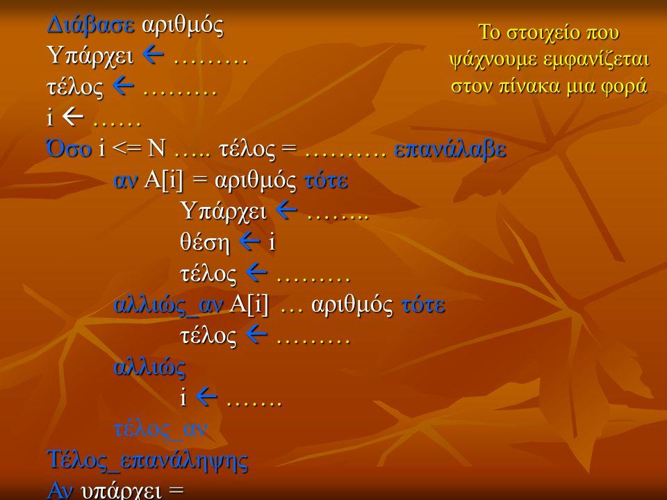 Διάβασε αριθμός Υπάρχει  ……… τέλος  ……… i  …… Όσο i <= Ν …..