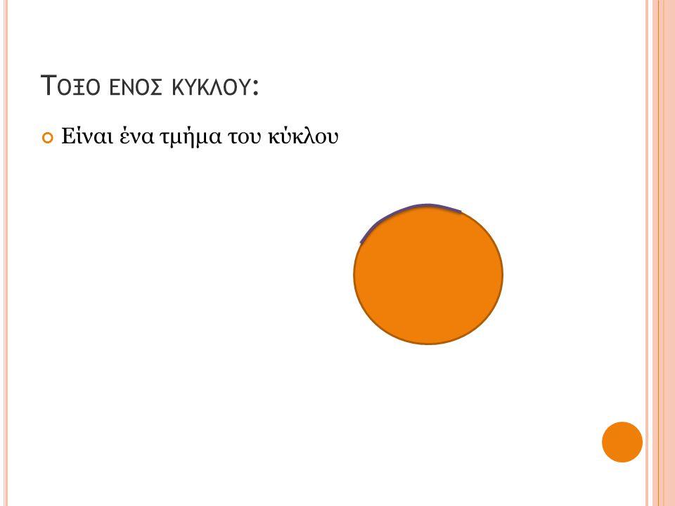 Χ ΟΡΔΗ Ενός κύκλου ονομάζεται το ευθύγραμμο τμήμα που ενώνει 2 σημεία πάνω στον κύκλο.