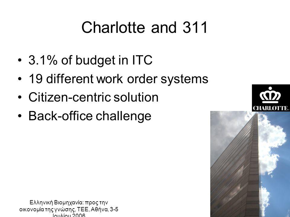 Ελληνική Βιομηχανία: προς την οικονομία της γνώσης, ΤΕΕ, Αθήνα, 3-5 Ιουλίου 2006 Charlotte and 311 3.1% of budget in ITC 19 different work order systems Citizen-centric solution Back-office challenge