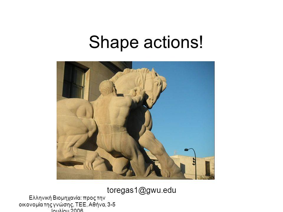 Ελληνική Βιομηχανία: προς την οικονομία της γνώσης, ΤΕΕ, Αθήνα, 3-5 Ιουλίου 2006 Shape actions.
