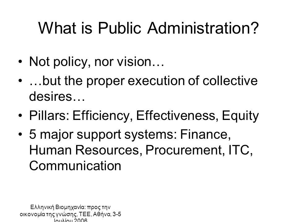 Ελληνική Βιομηχανία: προς την οικονομία της γνώσης, ΤΕΕ, Αθήνα, 3-5 Ιουλίου 2006 What is Public Administration.