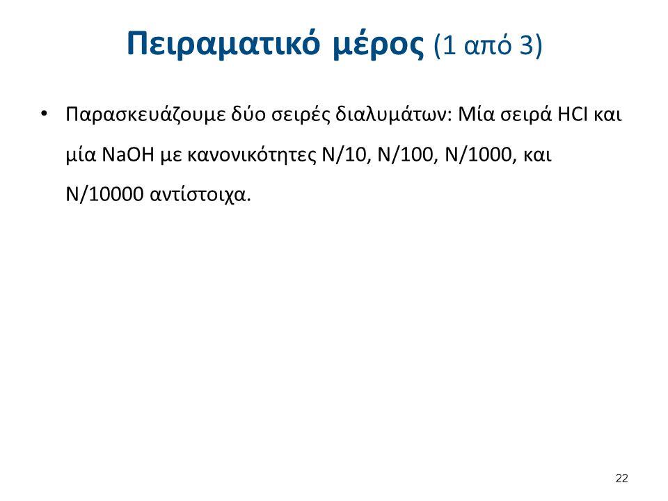 Πειραματικό μέρος (1 από 3) Παρασκευάζουμε δύο σειρές διαλυμάτων: Μία σειρά HCI και μία NaOH με κανονικότητες Ν/10, Ν/100, Ν/1000, και Ν/10000 αντίστο