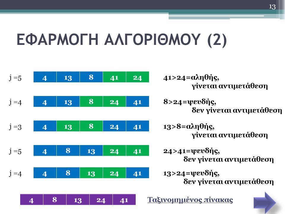 ΕΦΑΡΜΟΓΗ ΑΛΓΟΡΙΘΜΟΥ (2) 13 4 84124 41382441 48132441 41>24=αληθής, γίνεται αντιμετάθεση 8>24=ψευδής, δεν γίνεται αντιμετάθεση 13>8=αληθής, γίνεται αντ