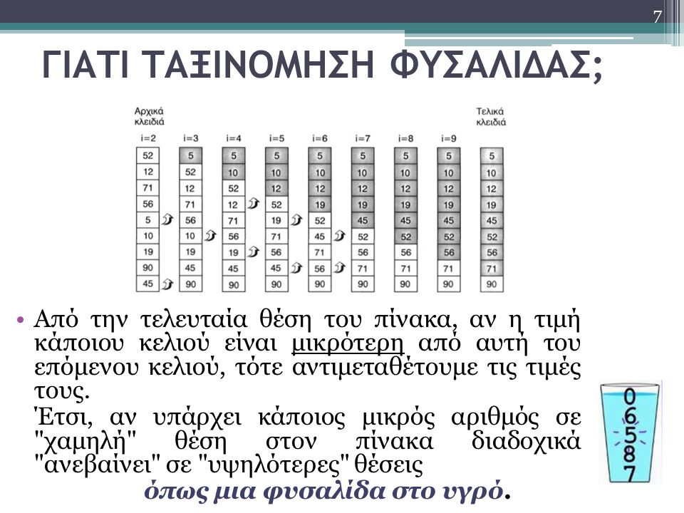 ΥΛΟΠΟΙΗΣΗ ΑΛΓΟΡΙΘΜΟΥ 8
