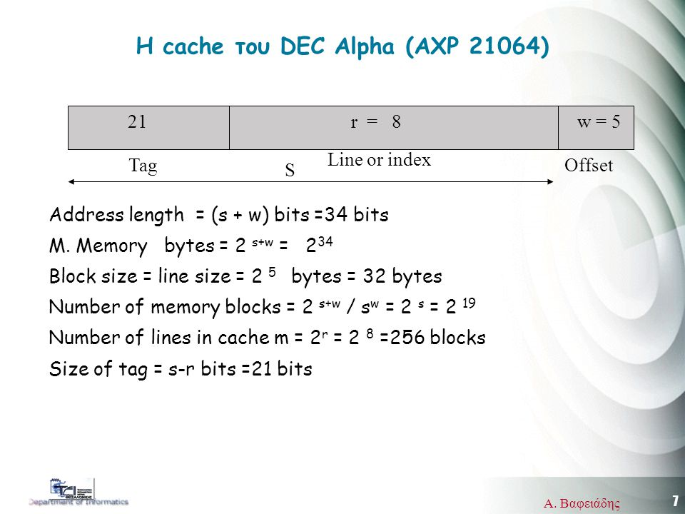 7 Α. Βαφειάδης Η cache του DEC Alpha (AXP 21064) Address length = (s + w) bits =34 bits M. Memory bytes = 2 s+w = 2 34 Block size = line size = 2 5 by