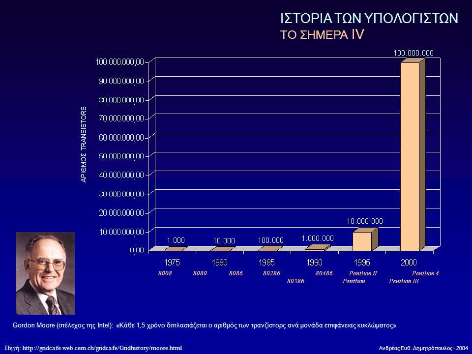 Ανδρέας Ευθ. Δημητρόπουλος - 2004 ΙΣΤΟΡΙΑ ΤΩΝ ΥΠΟΛΟΓΙΣΤΩΝ ΤΟ ΣΗΜΕΡΑ ΙV Gordon Moore (στέλεχος της Intel): «Κάθε 1,5 χρόνο διπλασιάζεται ο αριθμός των