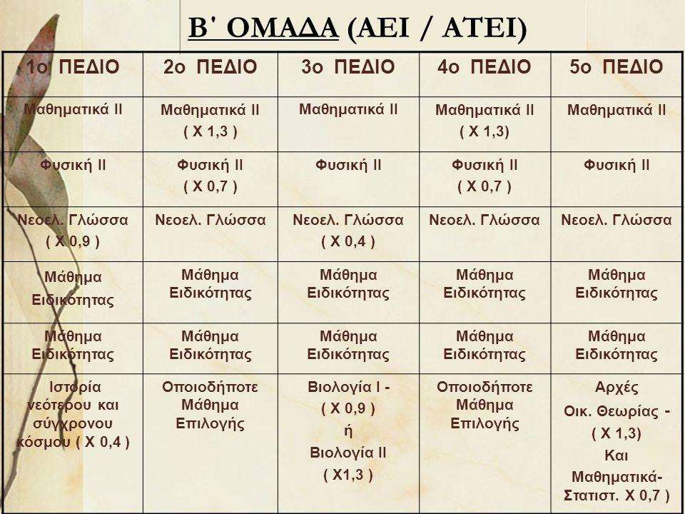 Β΄ ΟΜΑΔΑ (ΑΕΙ / ΑΤΕΙ) 1ο ΠΕΔΙΟ2ο ΠΕΔΙΟ3ο ΠΕΔΙΟ4ο ΠΕΔΙΟ5ο ΠΕΔΙΟ Μαθηματικά ΙΙ ( Χ 1,3 ) Μαθηματικά ΙΙ ( Χ 1,3) Μαθηματικά ΙΙ Φυσική ΙΙ ( Χ 0,7 ) Φυσική ΙΙ ( Χ 0,7 ) Φυσική ΙΙ Νεοελ.