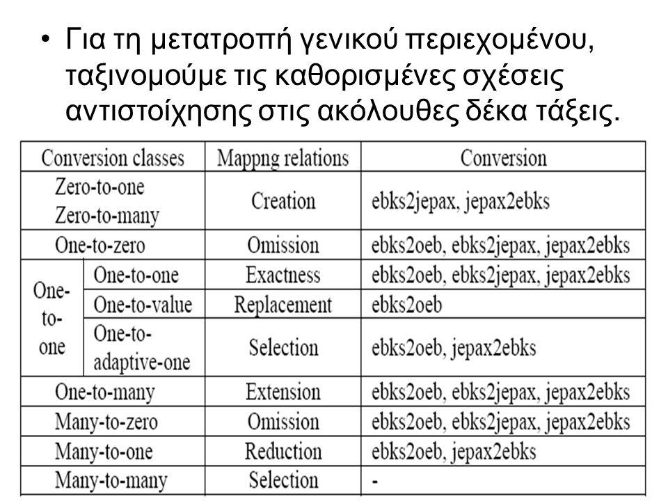 18 Για τη μετατροπή γενικού περιεχομένου, ταξινομούμε τις καθορισμένες σχέσεις αντιστοίχησης στις ακόλουθες δέκα τάξεις.