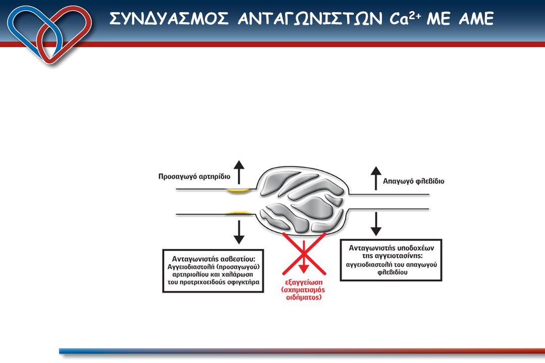Incidence of ankle oedema: manidipine/delapril vs manidipine Fogari R.