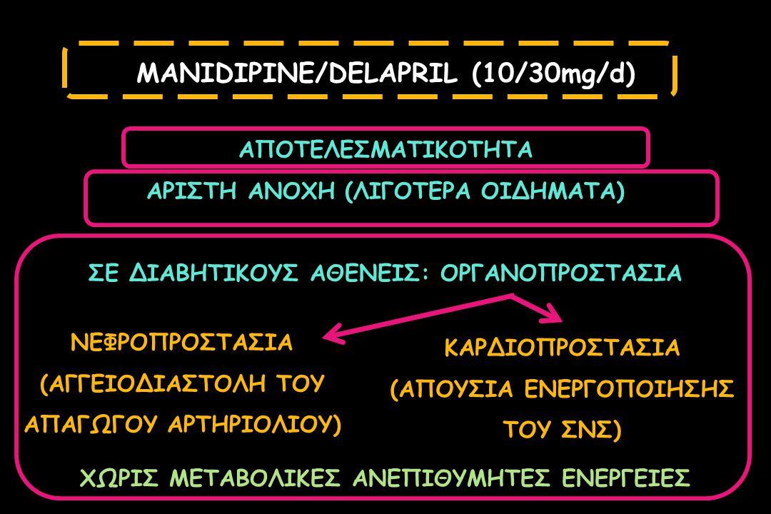 MANIDIPINE/DELAPRIL (10/30mg/d) ΑΠΟΤΕΛΕΣΜΑΤΙΚΟΤΗΤΑ ΑΡΙΣΤΗ ΑΝΟΧΗ (ΛΙΓΟΤΕΡΑ ΟΙΔΗΜΑΤΑ) ΣΕ ΔΙΑΒΗΤΙΚΟΥΣ ΑΘΕΝΕΙΣ: ΟΡΓΑΝΟΠΡΟΣΤΑΣΙΑ ΝΕΦΡΟΠΡΟΣΤΑΣΙΑ (ΑΓΓΕΙΟΔΙΑΣ