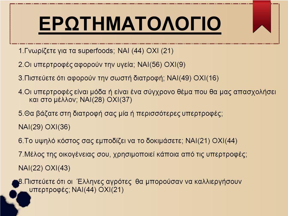 ΕΡΩΤΗΜΑΤΟΛΟΓΙΟ 1.Γνωρίζετε για τα superfoods; ΝΑΙ (44) ΟΧΙ (21) 2.Οι υπερτροφές αφορούν την υγεία; ΝΑΙ(56) ΟΧΙ(9) 3.Πιστεύετε ότι αφορούν την σωστή δι