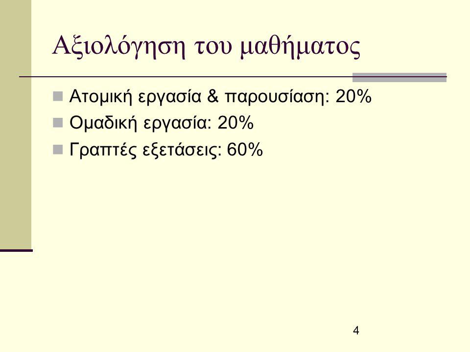 4 Αξιολόγηση του μαθήματος Ατομική εργασία & παρουσίαση: 20% Ομαδική εργασία: 20% Γραπτές εξετάσεις: 60%