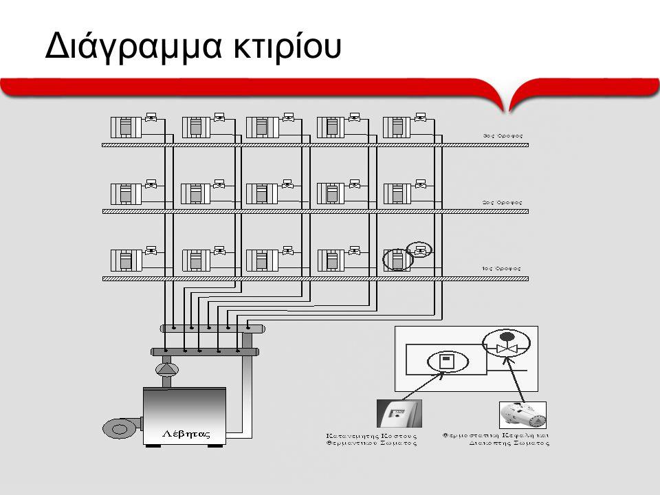 Διάγραμμα κτιρίου