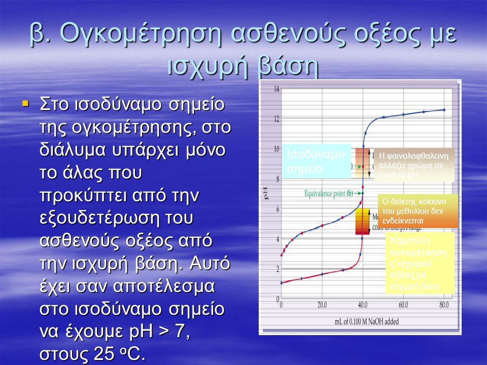 β. Ογκομέτρηση ασθενούς οξέος με ισχυρή βάση  Στο ισοδύναμο σημείο της ογκομέτρησης, στο διάλυμα υπάρχει μόνο το άλας που προκύπτει από την εξουδετέρ