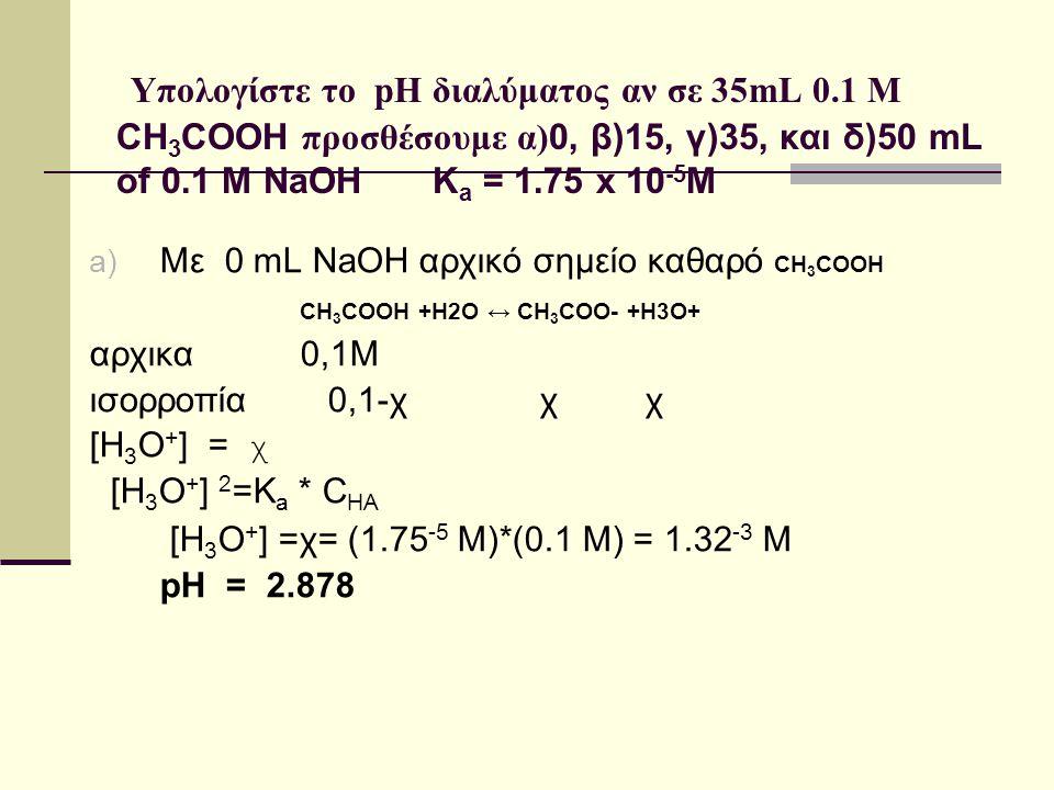 Υπολογίστε το pH διαλύματος αν σε 35mL 0.1 M CH 3 COOH προσθέσουμε α) 0, β)15, γ)35, και δ)50 mL of 0.1 M NaOH K a = 1.75 x 10 -5 M  Με 0 mL NaOH αρ
