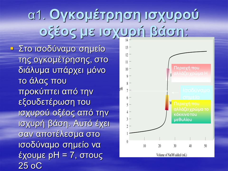 Υπολογίστε το pH διαλύματος αν σε 35mL 0.1 M CH 3 COOH προσθέσουμε α) 0, β)15, γ)35, και δ)50 mL of 0.1 M NaOH K a = 1.75 x 10 -5 M  Με 0 mL NaOH αρχικό σημείο καθαρό CH 3 COOH CH 3 COOH +Η2Ο ↔ CH 3 COO- +Η3Ο+ αρχικα 0,1Μ ισορροπία 0,1-χ χ χ [H 3 O + ] = χ [H 3 O + ] 2 =K a * C HA [H 3 O + ] =χ= (1.75 -5 M)*(0.1 M) = 1.32 -3 M pH = 2.878