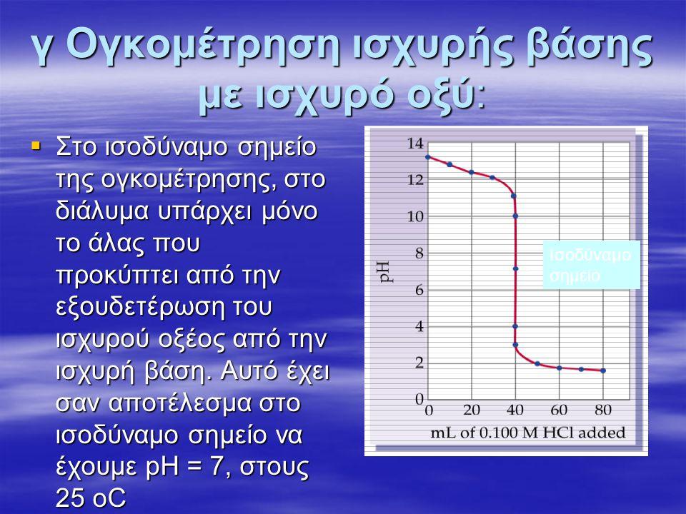 γ Ογκομέτρηση ισχυρής βάσης με ισχυρό οξύ:  Στο ισοδύναμο σημείο της ογκομέτρησης, στο διάλυμα υπάρχει μόνο το άλας που προκύπτει από την εξουδετέρωσ