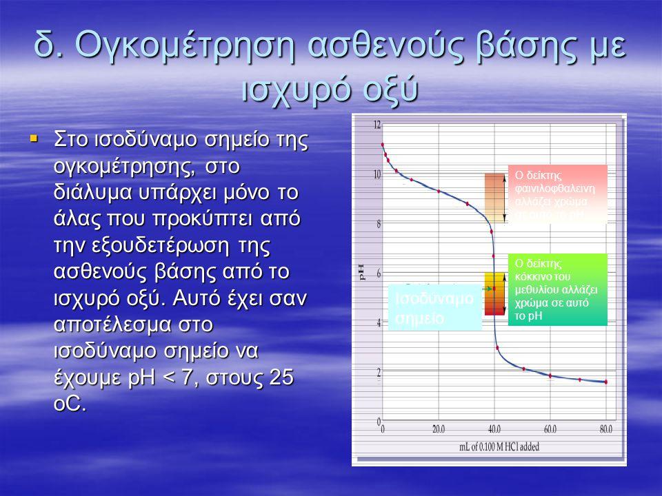 δ. Ογκομέτρηση ασθενούς βάσης με ισχυρό οξύ  Στο ισοδύναμο σημείο της ογκομέτρησης, στο διάλυμα υπάρχει μόνο το άλας που προκύπτει από την εξουδετέρω
