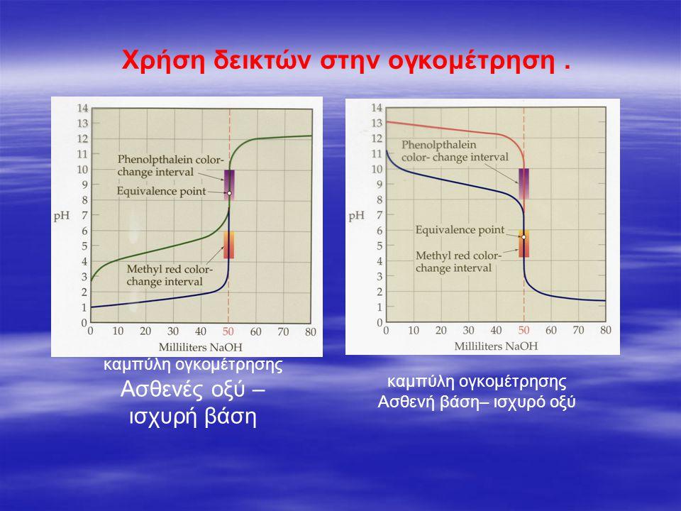 καμπύλη ογκομέτρησης Ασθενές οξύ – ισχυρή βάση καμπύλη ογκομέτρησης Ασθενή βάση– ισχυρό οξύ Χρήση δεικτών στην ογκομέτρηση.
