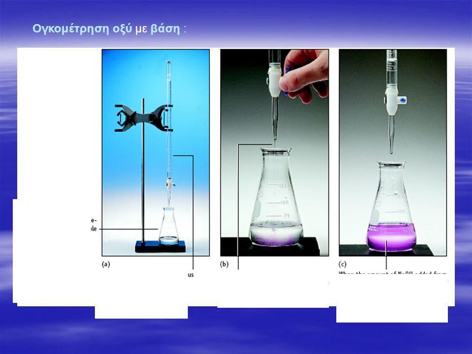 Υπολογίστε το pH διαλύματος αν σε 35mL 0.1 M CH 3 COOH προσθέσουμε α) 0, β)15, γ)35, και δ)50 mL of 0.1 M NaOH K a = 1.75 x 10 -5 M δ)Με προσθήκη 50 mL NaOH 0,1Μ Αρχικά mol CH 3 COOH =c*V=0.1*0.035=0.0025mol Αρχικά mol NaOH=c*V=0.1*0.05=0.005mol Αντίδραση CH 3 COOH + NaOH  CH 3 COO Na +H2O Μετα την αντίδραση θα έχει περισέψει ΝαΟΗ nΝαΟΗ =0.005-0.0035=0.0015mol V διαλύματος =0,035lt+0.05lt=0.85lt Άρα [ΝαΟΗ]=n/V=0.0015/0.85M=0.01765M ΝαΟΗ  Να+ + ΟΗ- Άρα [ΟΗ-]=0,01765 άρα pOH=-log0.01765=1.753 Άρα pH=14-pOH=14-1.75=12.25