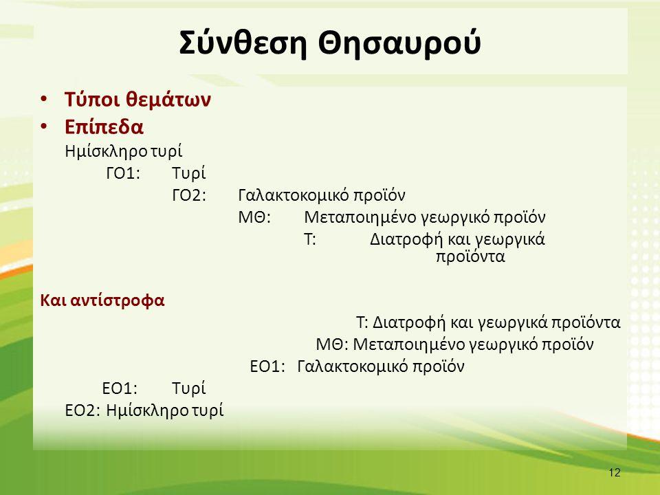Σύνθεση Θησαυρού Τύποι θεμάτων Επίπεδα Ημίσκληρο τυρί ΓΟ1:Τυρί ΓΟ2:Γαλακτοκομικό προϊόν ΜΘ:Μεταποιημένο γεωργικό προϊόν Τ:Διατροφή και γεωργικά προϊόν