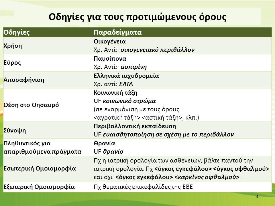 Οδηγίες για τους προτιμώμενους όρους ΟδηγίεςΠαραδείγματα Χρήση Οικογένεια Χρ. Αντί: οικογενειακό περιβάλλον Εύρος Παυσίπονα Χρ. Αντί: ασπιρίνη Αποσαφή