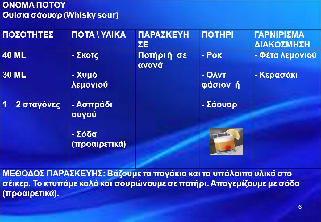 ΟΝΟΜΑ ΠΟΤΟΥ Ουίσκι σάουαρ (Whisky sour) ΠΟΣΟΤΗΤΕΣΠΟΤΑ \ ΥΛΙΚΑΠΑΡΑΣΚΕΥΗ ΣΕ ΠΟΤΗΡΙΓΑΡΝΙΡΙΣΜΑ ΔΙΑΚΟΣΜΗΣΗ 40 ML 30 ML 1 – 2 σταγόνες - Σκοτς - Χυμό λεμονι
