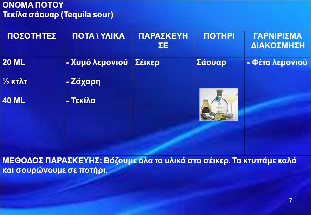 7 ΟΝΟΜΑ ΠΟΤΟΥ Τεκίλα σάουαρ (Tequila sour) ΠΟΣΟΤΗΤΕΣΠΟΤΑ \ ΥΛΙΚΑΠΑΡΑΣΚΕΥΗ ΣΕ ΠΟΤΗΡΙΓΑΡΝΙΡΙΣΜΑ ΔΙΑΚΟΣΜΗΣΗ 20 ML ½ κτλτ 40 ML - Χυμό λεμονιού - Ζάχαρη -