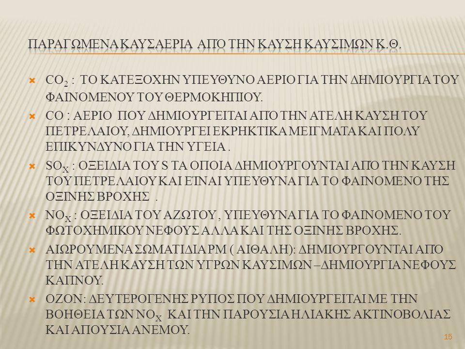  CO 2 : ΤΟ ΚΑΤΕΞΟΧΗΝ ΥΠΕΥΘΥΝΟ ΑΕΡΙΟ ΓΙΑ ΤΗΝ ΔΗΜΙΟΥΡΓΙΑ ΤΟΥ ΦΑΙΝΟΜΕΝΟΥ ΤΟΥ ΘΕΡΜΟΚΗΠΙΟΥ.  CO : ΑΕΡΙΟ ΠΟΥ ΔΗΜΙΟΥΡΓΕΙΤΑΙ ΑΠΌ ΤΗΝ ΑΤΕΛΗ ΚΑΥΣΗ ΤΟΥ ΠΕΤΡΕΛΑ