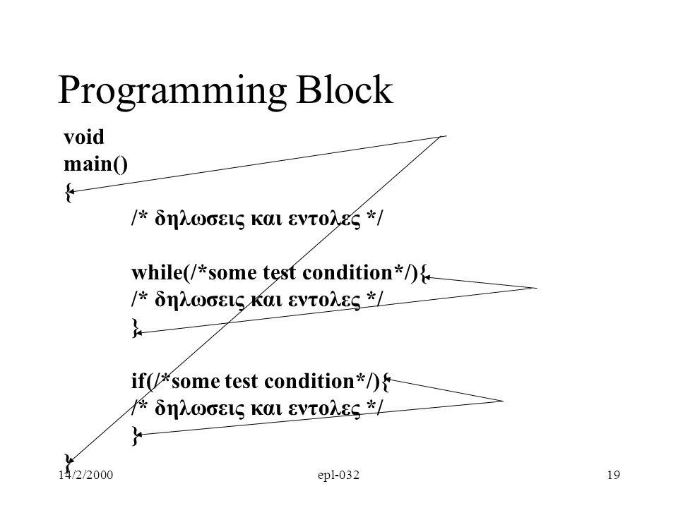 14/2/2000epl-03219 Programming Block void main() { /* δηλωσεις και εντολες */ while(/*some test condition*/){ /* δηλωσεις και εντολες */ } if(/*some t