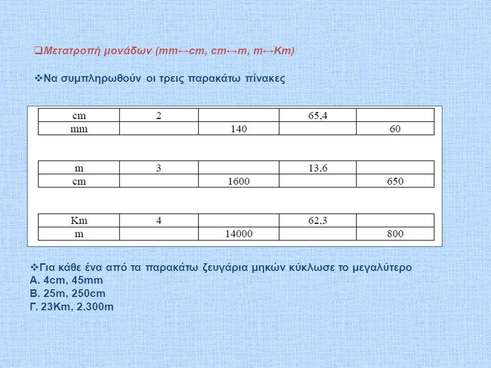  Μετατροπή μονάδων (mm↔cm, cm↔m, m↔Km)  Να συμπληρωθούν οι τρεις παρακάτω πίνακες  Για κάθε ένα από τα παρακάτω ζευγάρια μηκών κύκλωσε το μεγαλύτερ