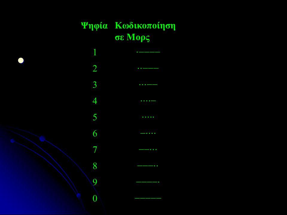 Ψηφία Κωδικοποίηση σε Μορς 1·−−−− 2··−−− 3···−− 4····− 5····· 6−···· 7−−··· 8−−−·· 9−−−−· 0−−−−−