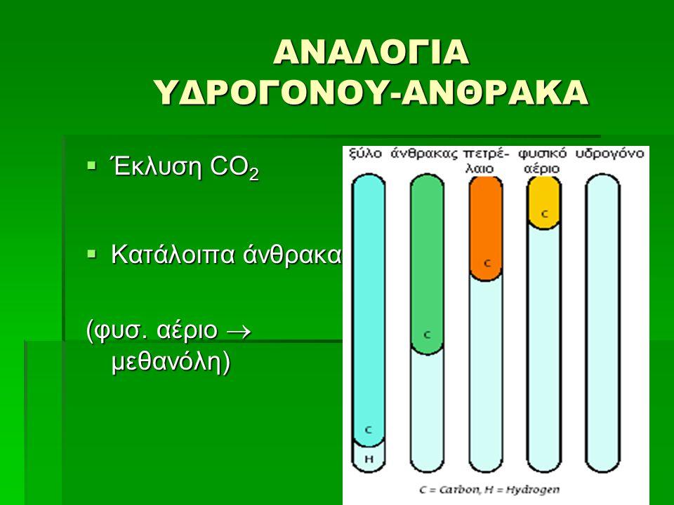 ΑΝΑΛΟΓΙΑ ΥΔΡΟΓΟΝΟΥ-ΑΝΘΡΑΚΑ  Έκλυση CO 2  Κατάλοιπα άνθρακα (φυσ. αέριο  μεθανόλη)