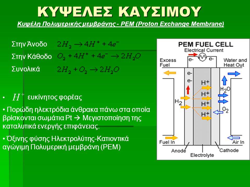 ΚΥΨΕΛΕΣ ΚΑΥΣΙΜΟΥ Κυψέλη Πολυμερικής μεμβράνης - PEM (Proton Exchange Membrane) ευκίνητος φορέας Πορώδη ηλεκτρόδια άνθρακα πάνω στα οποία βρίσκονται σωμάτια Pt  Μεγιστοποίηση της καταλυτικά ενεργής επιφάνειας.