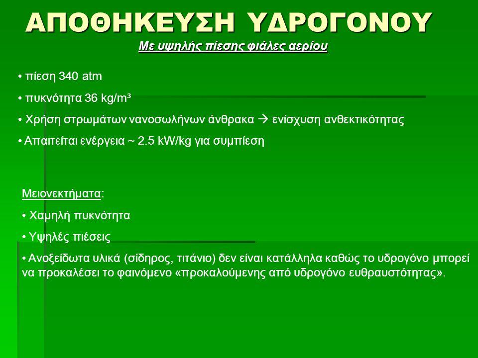 ΑΠΟΘΗΚΕΥΣΗ ΥΔΡΟΓΟΝΟΥ Με υψηλής πίεσης φιάλες αερίου πίεση 340 atm πυκνότητα 36 kg/m³ Χρήση στρωμάτων νανοσωλήνων άνθρακα  ενίσχυση ανθεκτικότητας Απαιτείται ενέργεια ~ 2.5 kW/kg για συμπίεση Μειονεκτήματα: Χαμηλή πυκνότητα Υψηλές πιέσεις Ανοξείδωτα υλικά (σίδηρος, τιτάνιο) δεν είναι κατάλληλα καθώς το υδρογόνο μπορεί να προκαλέσει το φαινόμενο «προκαλούμενης από υδρογόνο ευθραυστότητας».