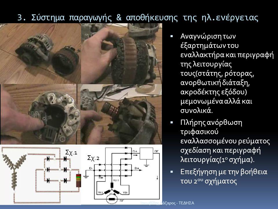 3. Σύστημα παραγωγής & αποθήκευσης της ηλ.ενέργειας  Αναγνώριση των έξαρτημάτων του εναλλακτήρα και περιγραφή της λειτουργίας τους(στάτης, ρότορας, α