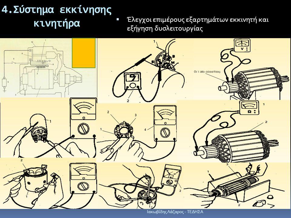 4.Σύστημα εκκίνησης κινητήρα  Έλεγχοι επιμέρους εξαρτημάτων εκκινητή και εξήγηση δυσλειτουργίας Iακωβίδης Λάζαρος - ΤΕΔΗΣΑ