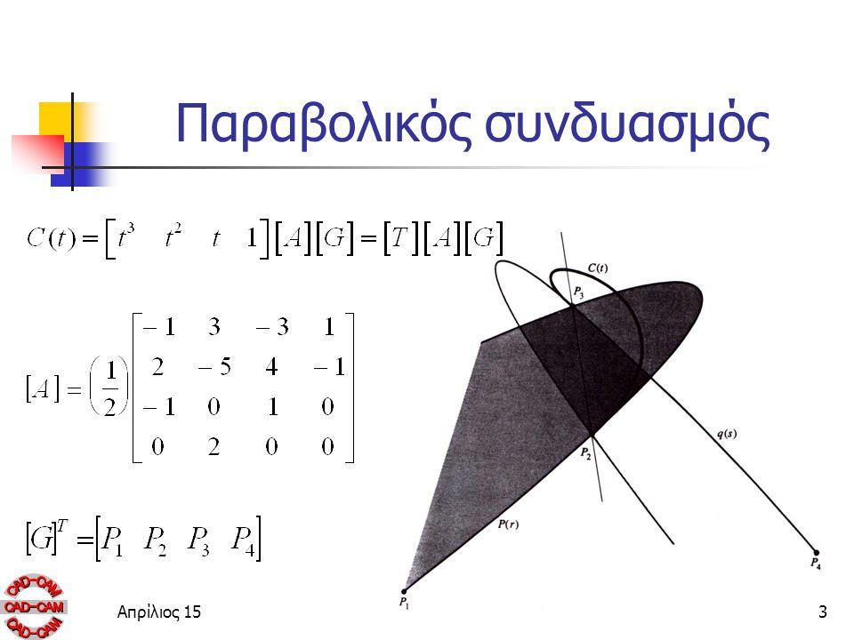 Παράδειγμα παραβολικού συνδυασμού Ρ 1 [0 0], Ρ 2 [1 1], Ρ 3 [2 -1] και Ρ 4 [3 0] Απρίλιος 154