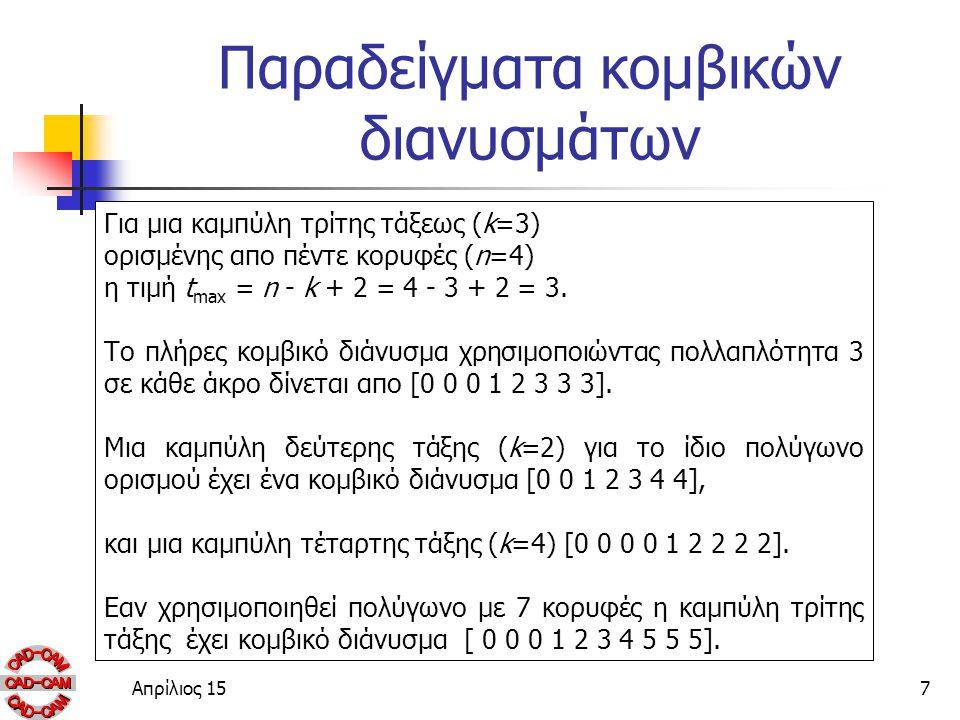 Παραδείγματα κομβικών διανυσμάτων Για μια καμπύλη τρίτης τάξεως (k=3) ορισμένης απο πέντε κορυφές (n=4) η τιμή t max = n - k + 2 = 4 - 3 + 2 = 3. Το π