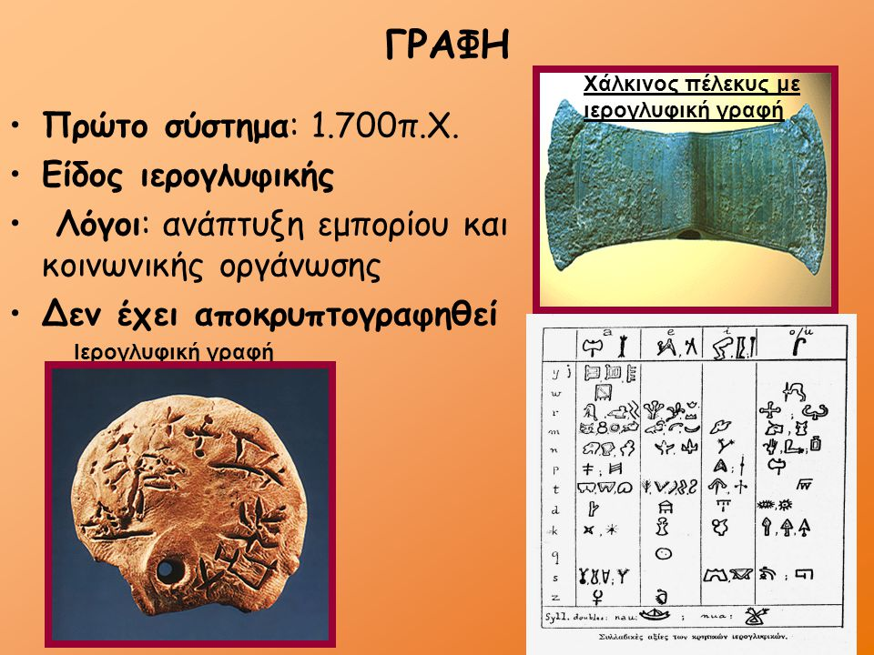 ΓΡΑΦΗ Πρώτο σύστημα: 1.700π.Χ. Είδος ιερογλυφικής Λόγοι: ανάπτυξη εμπορίου και κοινωνικής οργάνωσης Δεν έχει αποκρυπτογραφηθεί Χάλκινος πέλεκυς με ιερ