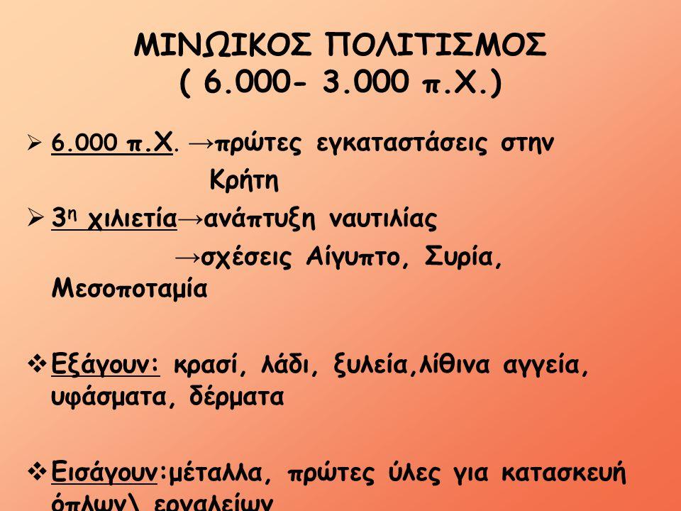 ΜΙΝΩΙΚΟΣ ΠΟΛΙΤΙΣΜΟΣ ( 6.000- 3.000 π.Χ.)  6.000 π.Χ. → πρώτες εγκαταστάσεις στην Κρήτη  3 η χιλιετία → ανάπτυξη ναυτιλίας → σχέσεις Αίγυπτο, Συρία,